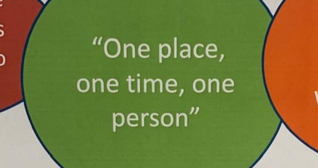 One place, one time, one person